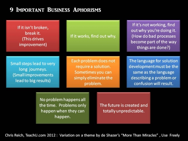 Key Business Aphorisms from Chris Reich of TeachU