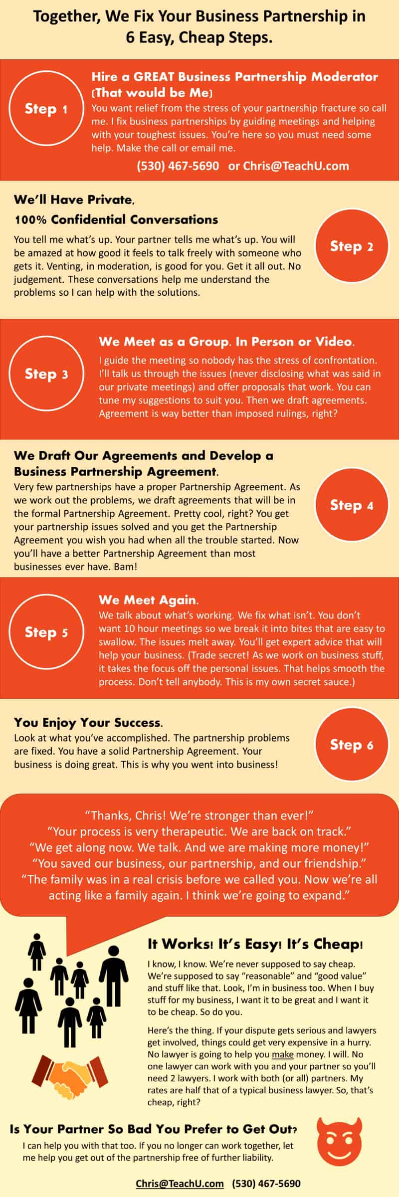 I Fix Business Partnerships in 6 Steps - Chris Reich